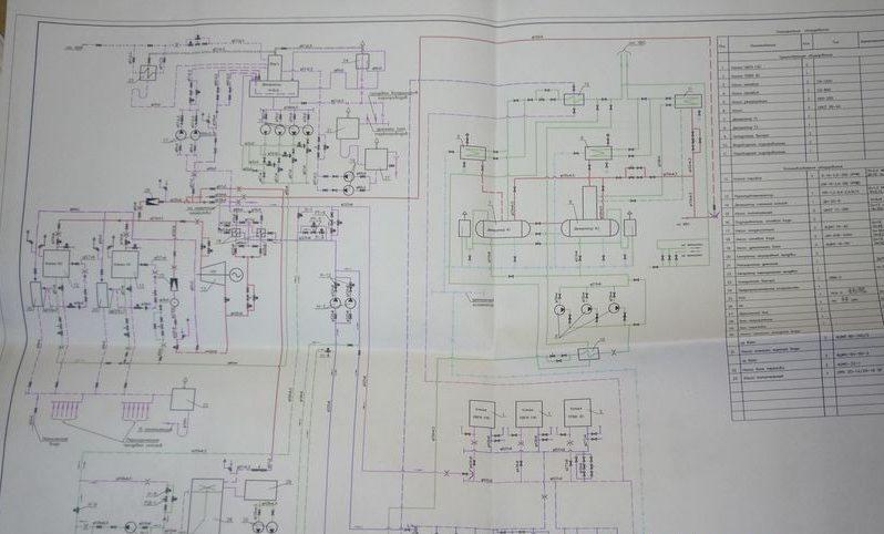Проектирование котельной с котлами КВГМ