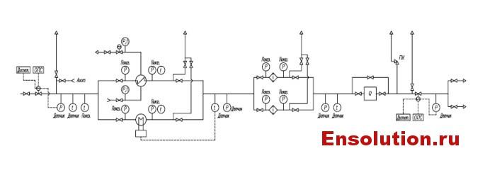 Технологическая схема установки подготовки топливного газа 28000 Centrax