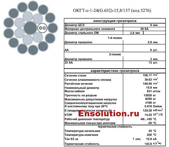 ОКГТ-с-1-24-(G.652)-15,8_137