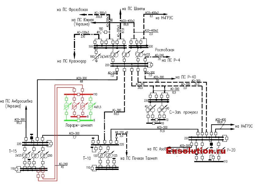 Схема внешнего электроснабжения цементного завода Лафарж в Ростовской области - 2